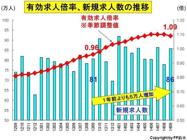http://fukuroi-fps.blogdehp.ne.jp/_p/2276/images/pc/3e16bdb7.jpg